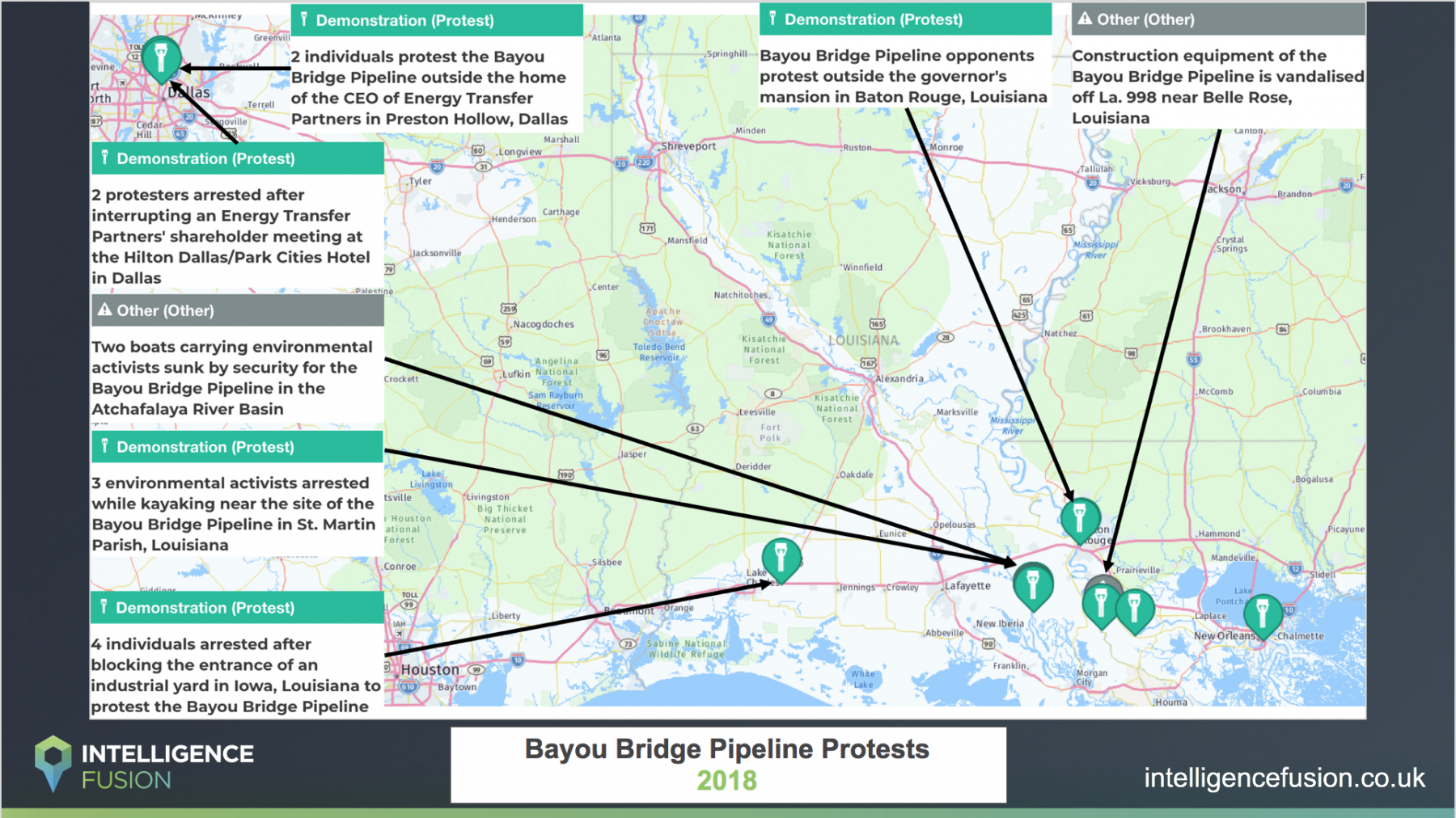 A PICINTSUM that outlines the demonstrations and protests at Bayou Bridge in Louisiana throughout 2018