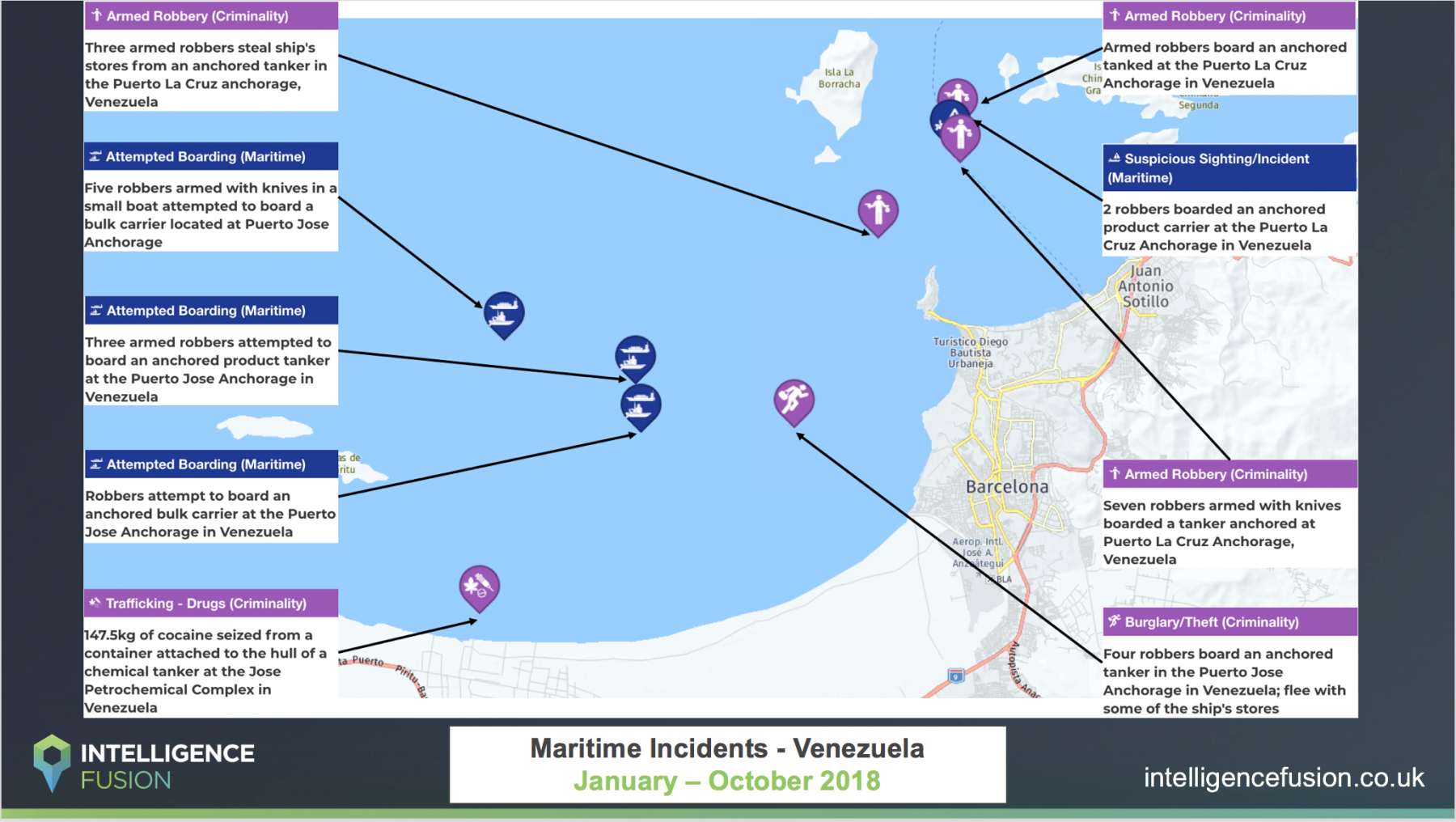 A map of the maritime threats and related incidents across Venezuela during September of 2018