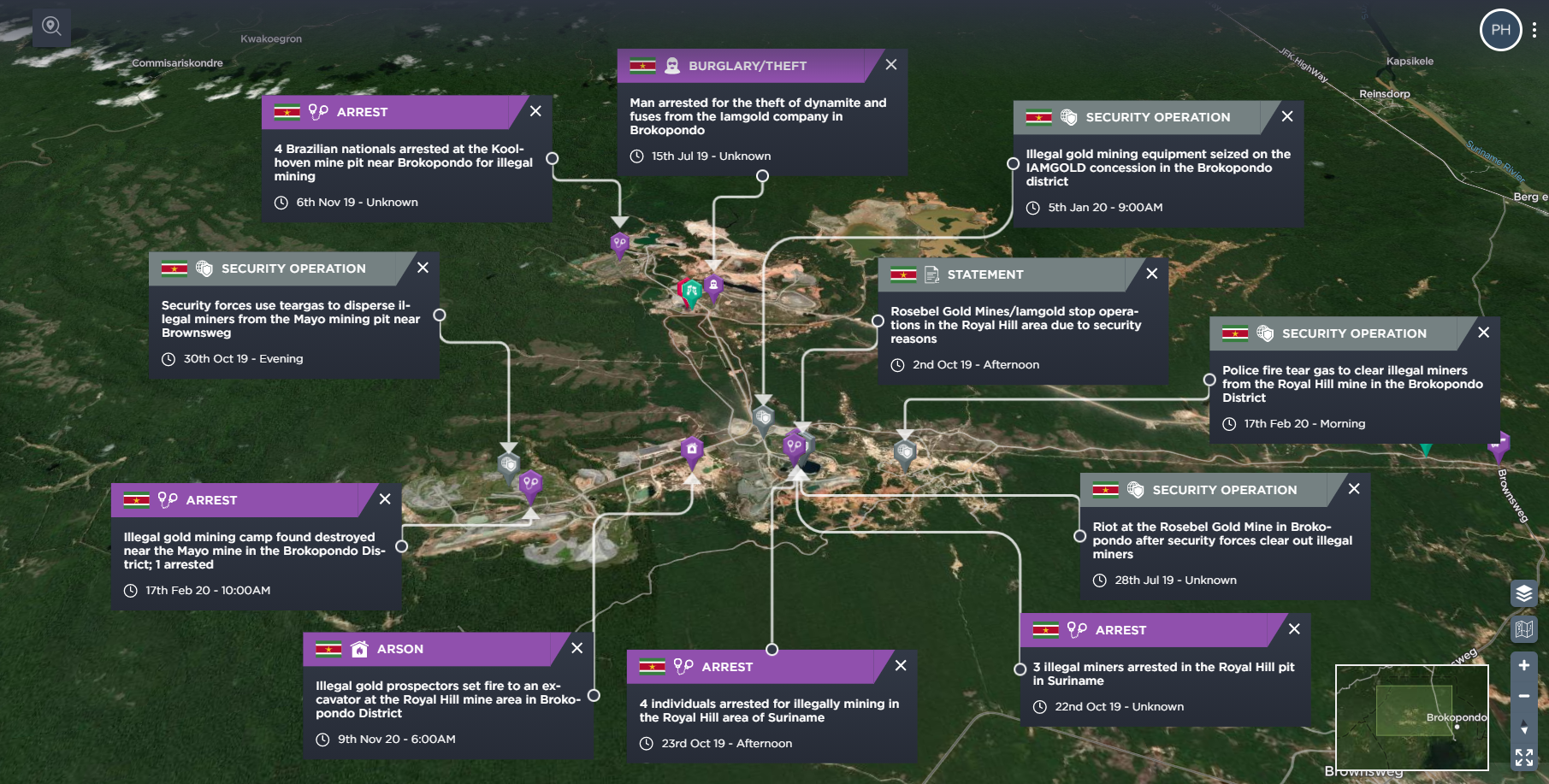 Tracking illegal mining attack on mine site security suriname
